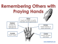 How I was taught to remember others in prayer